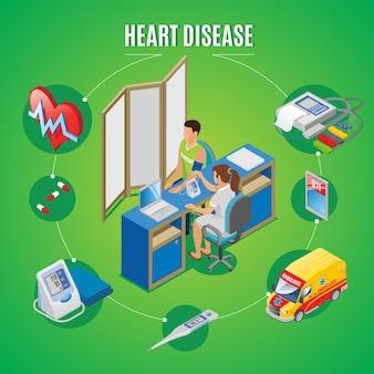 Concepto isométrico de monitoreo de la salud del corazón con visitas de pacientes al médico píldoras tonómetro termómetro electrónico ambulancia llamada de emergencia