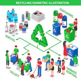 Concepto isométrico de reciclaje de basura