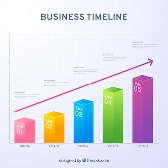 Concepto de línea de tiempo infográfica