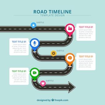 Concepto de línea de tiempo de negocios con carretera
