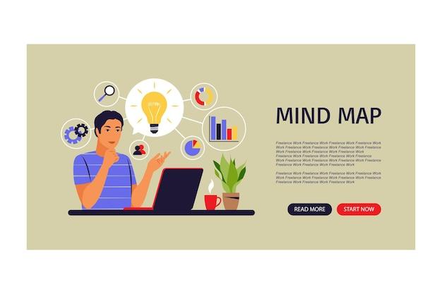 Concepto de mapa mental. generación de ideas de negocio. página de destino. ilustración vectorial. plano.