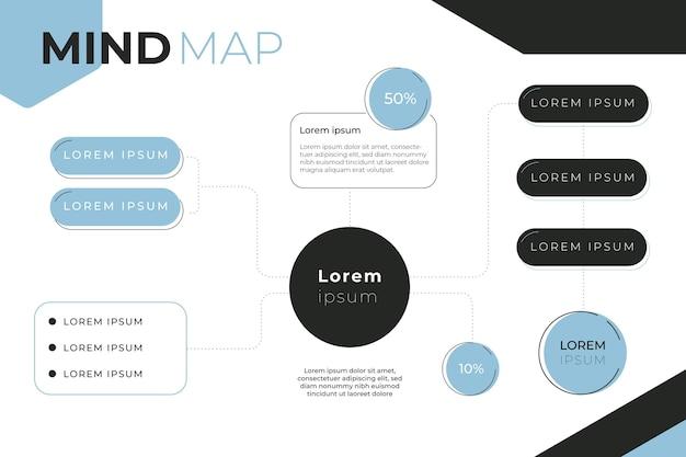 Concepto de mapa mental