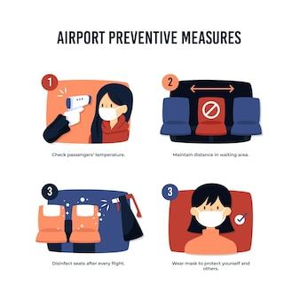 Concepto de medidas preventivas aeroportuarias