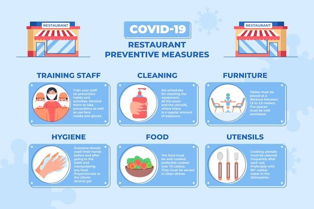 Concepto de medidas preventivas de restaurante