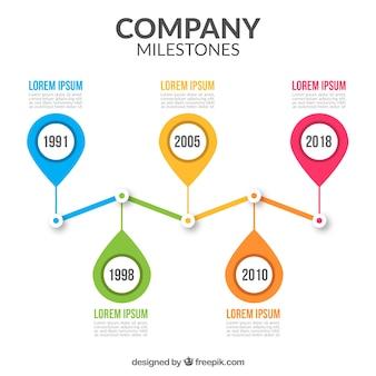 Concepto moderno de hitos de empresa