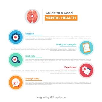 Concepto moderno de salud mental con diseño plano