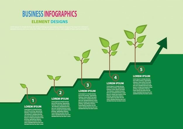 Concepto de negocio de crecimiento.