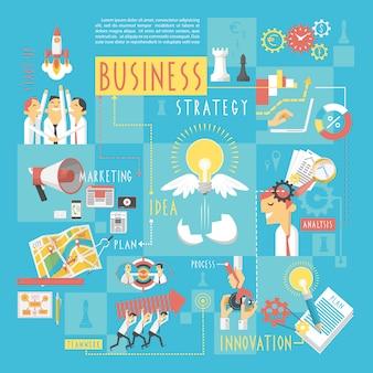 Concepto de negocio infografía elementos cartel