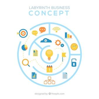Concepto de negocios con laberinto circular