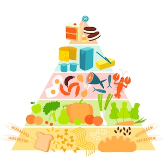 Concepto de nutrición de diseño de pirámide alimenticia