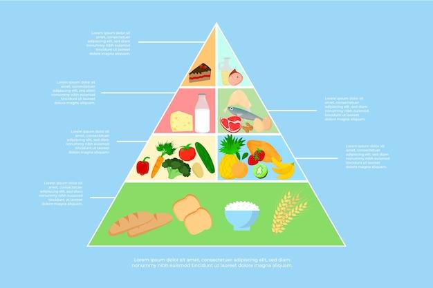 Concepto de nutrición de la pirámide alimenticia