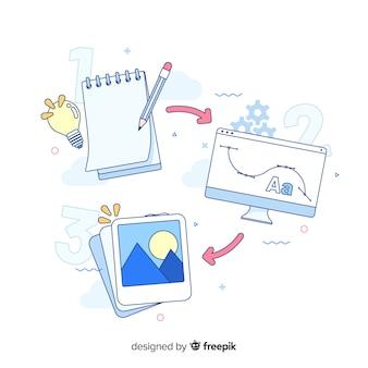 Concepto de página de destino del proceso de diseño