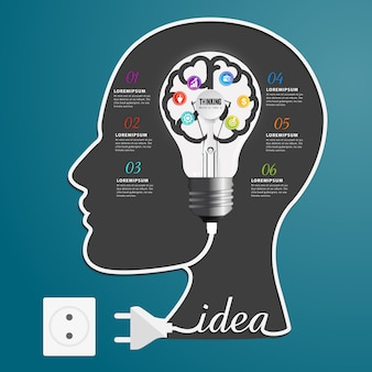 Concepto de pensamiento de idea de negocio para infografía.