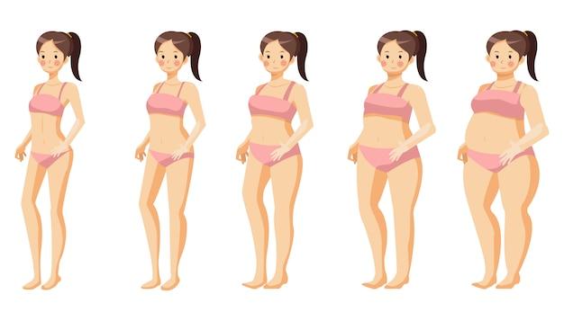 Concepto de perdida de peso