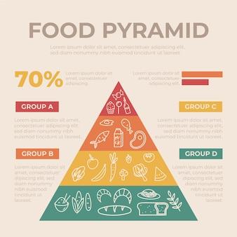 Concepto de pirámide alimenticia