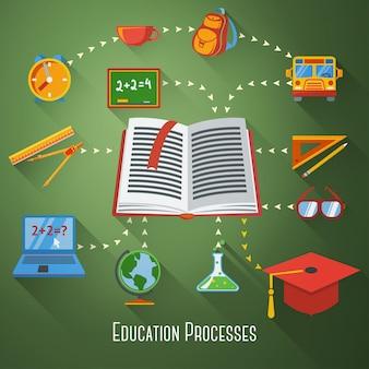 Concepto plano de procesos educativos con iconos: globo, cuaderno, pizarra, mochila, libro, gorro de graduación, autobús, bombilla de ciencia, lápiz y regla, reloj, taza de café, gafas.