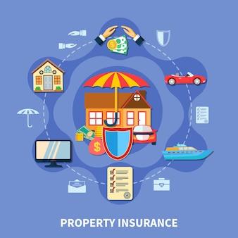 Concepto plano de protección de la propiedad