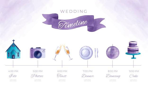 Concepto de plantilla de línea de tiempo de boda