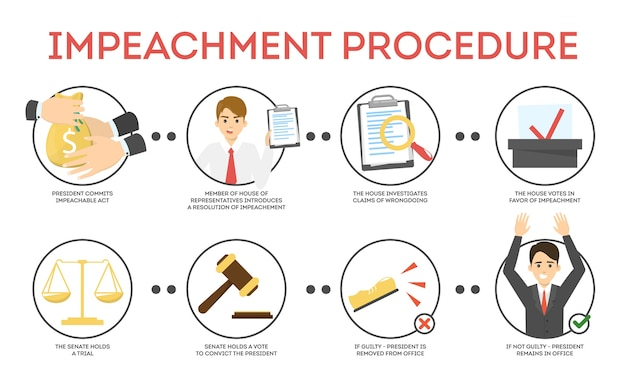Concepto de proceso de acusación. acusación contra el presidente. idea de justicia y derecho, protesta en estados unidos. ilustración en estilo de dibujos animados