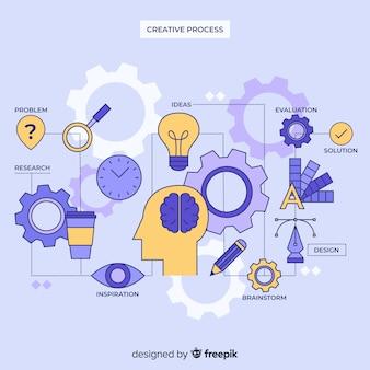 Concepto proceso creativo diseñador gráfico