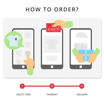 Concepto de proceso de pedido paso de pedido