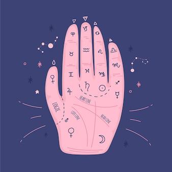 Concepto de quiromancia con mano y símbolos del zodiaco