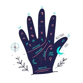 Concepto de quiromancia con mano y símbolos
