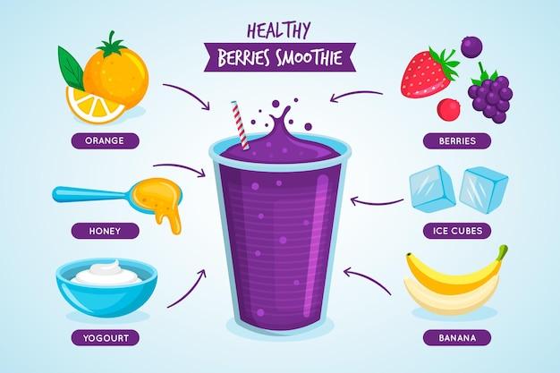 Concepto de receta de batido saludable