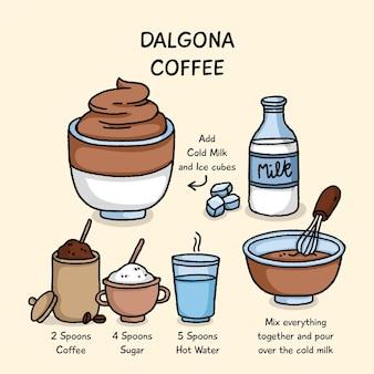 Concepto de receta de café dalgona