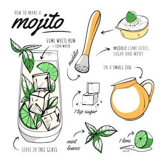 Concepto de receta de cóctel