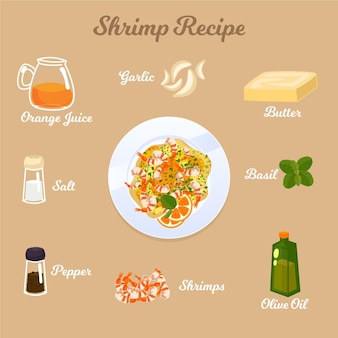Concepto de receta dibujada a mano