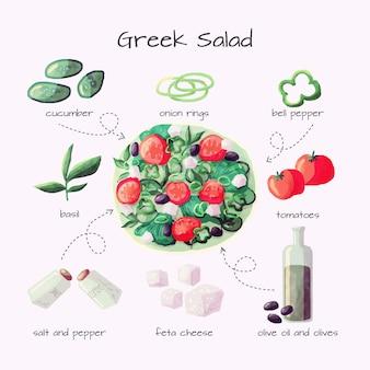 Concepto de receta saludable ensalada griega