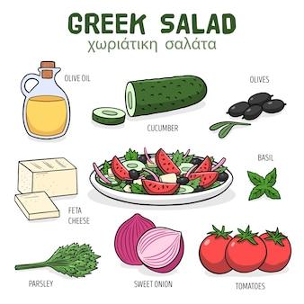 Concepto de receta saludable