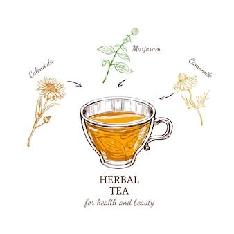 Concepto de receta de té de hierbas