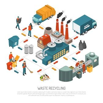 Concepto de reciclaje de basura isométrica