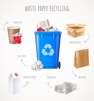 Concepto de reciclaje de papel usado con periódicos de cartón y bolsa realista