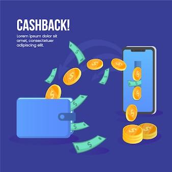 Concepto de reembolso de dinero