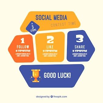 Concepto de regalo en redes sociales
