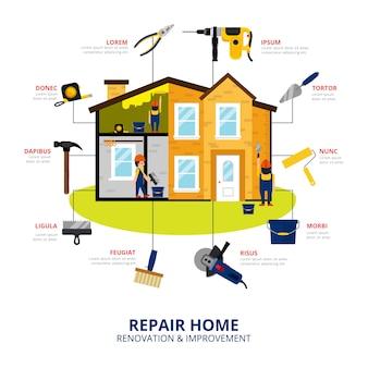 Concepto de renovación de casa