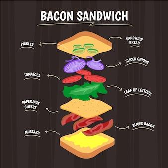 Concepto de sandwich de tocino