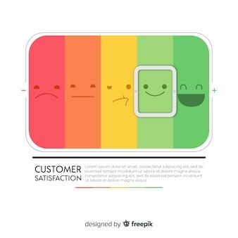 Concepto de satisfacción del cliente