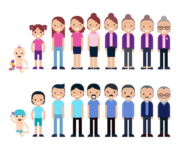 Concepto de secuencia de generaciones