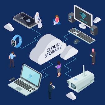 Concepto de servicio isométrico en la nube. ilustración de almacenamiento en la nube