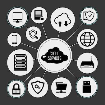 Concepto de servicios en la nube
