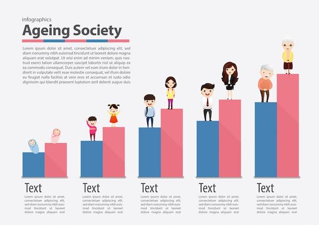 Concepto de la sociedad de envejecimiento.