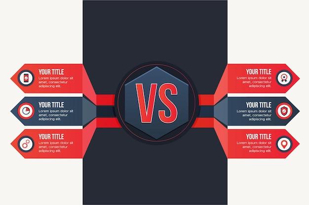 Concepto de tabla de comparación