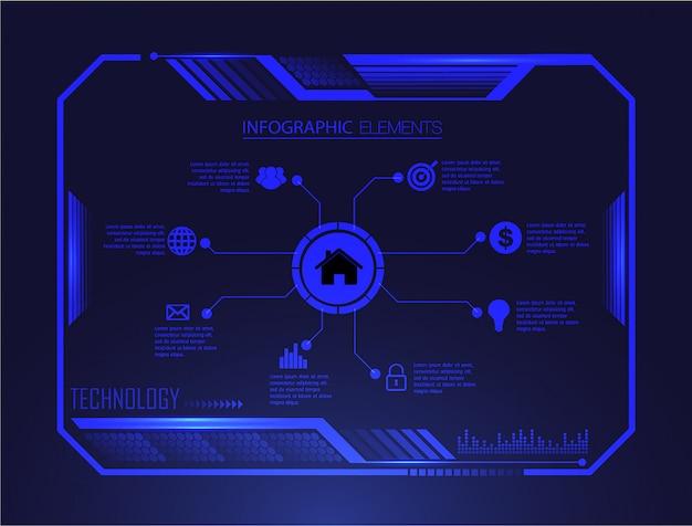 Concepto de tecnología futura del circuito cibernético azul de hud