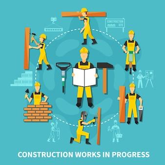 Concepto de trabajador de la construcción con trabajos de construcción en curso descripción