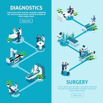 Concepto del trabajo de un hospital, institución médica, diagnóstico de un paciente y detección de una enfermedad, diagnóstico, cirugía para el tratamiento.