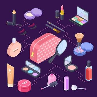 Concepto de vector de bolsa de cosméticos isométrica femenina. cosméticos para niña y mujer: lápiz labial, polvos, sombras, bases, rímel